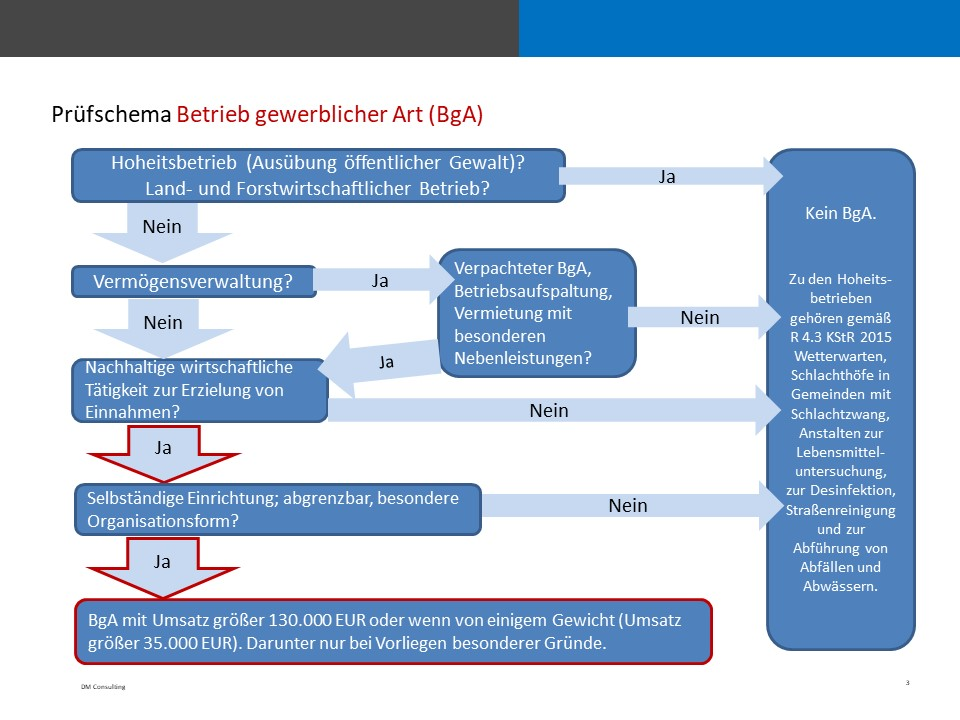 Korperschaftsteuer Deutschland Wikipedia 1